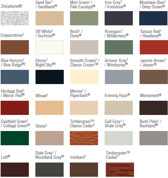 Colour Charts Roller Doors Brisbane Panel Doors